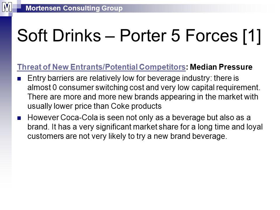 Soft Drinks – Porter 5 Forces [1]